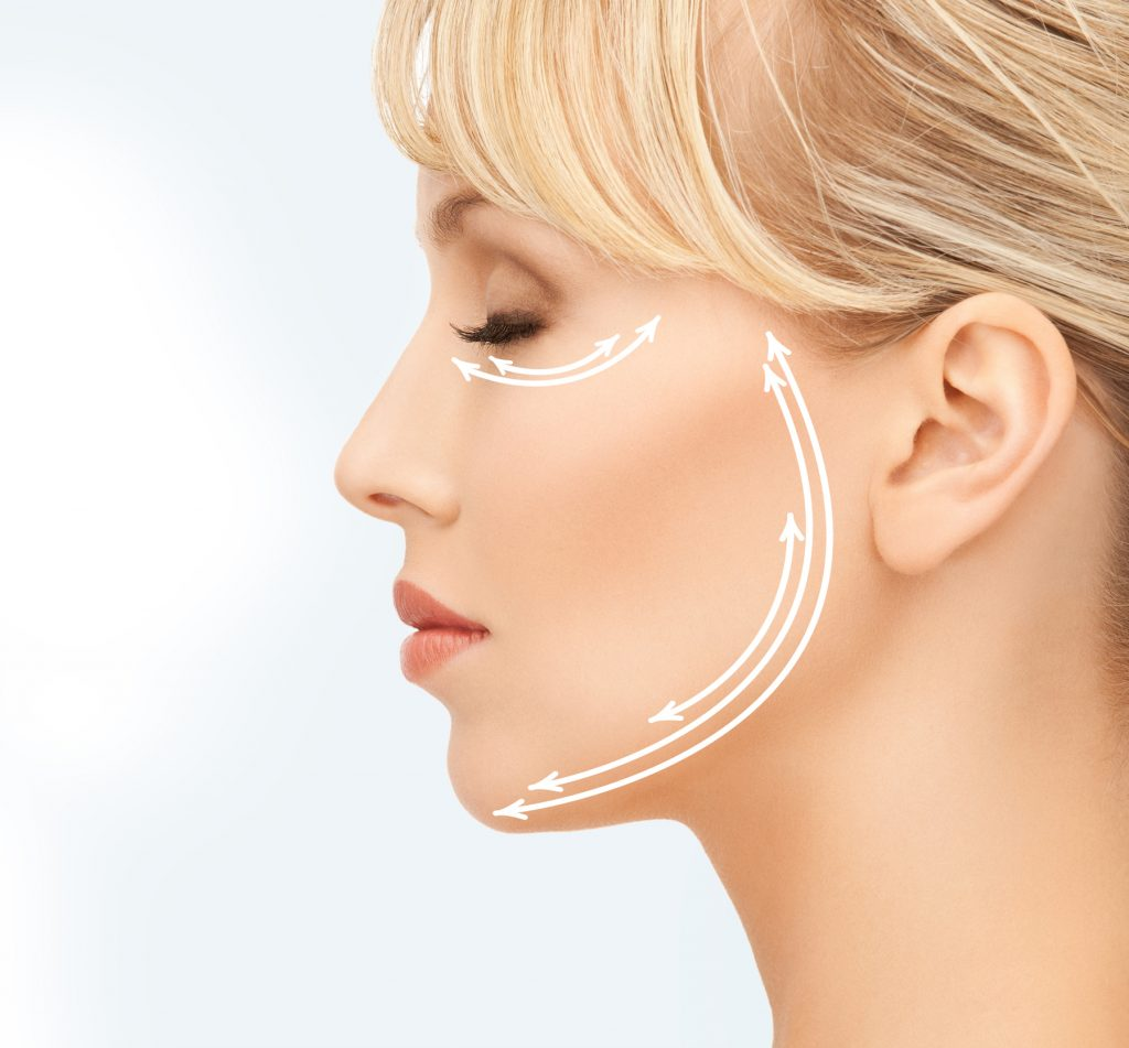 Beautiful Young Face showing possible areas of treatment with skin tightening procedures such as Thermage and ULTRAcel